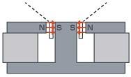 スピーカーの磁気回路