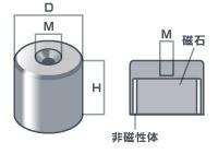 サマリウムコバルトSDの寸法