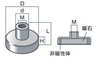 サマリウムコバルトSSの寸法